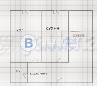 Наем мезонет, гр. софия, студентски град id: 61155