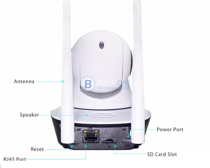 Моторизирана Wireless Wifi 720P камера за наблюдение