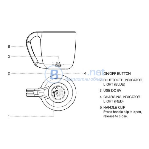 Espresso Gear4 Преносим безжичен спийкър