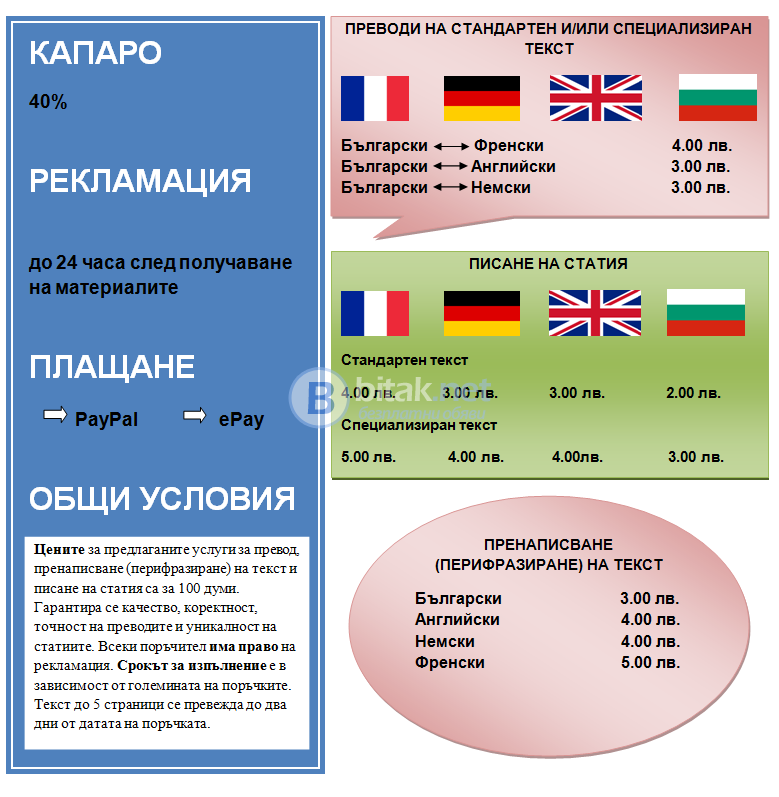 Преводи, писане и пренаписване на статии - BG, EN, DE