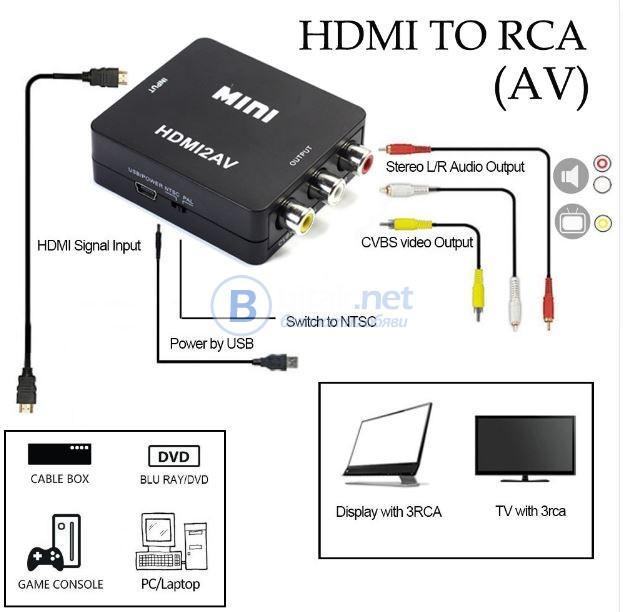 Mini HDMI2AV