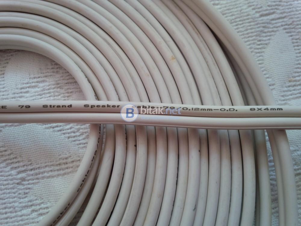 Vivanco качествен OFC кабел за тонколони , 2 х 4.15 м.
