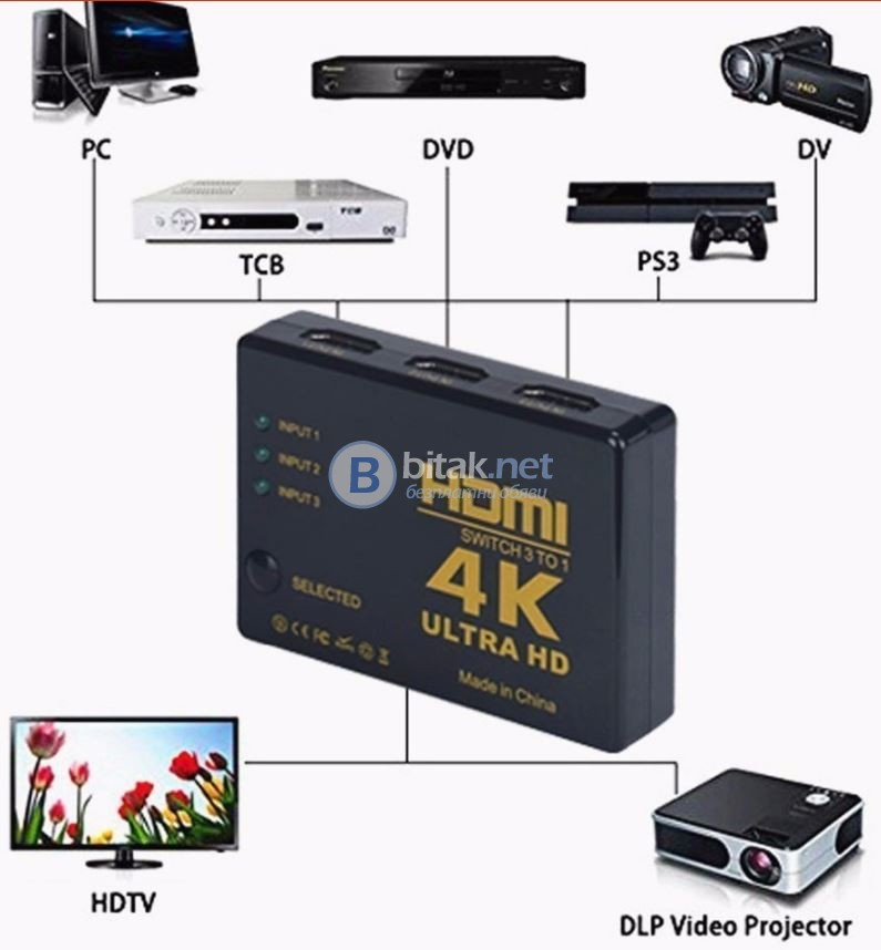 HDMI 4K swich 3 to 1 Ultra HD