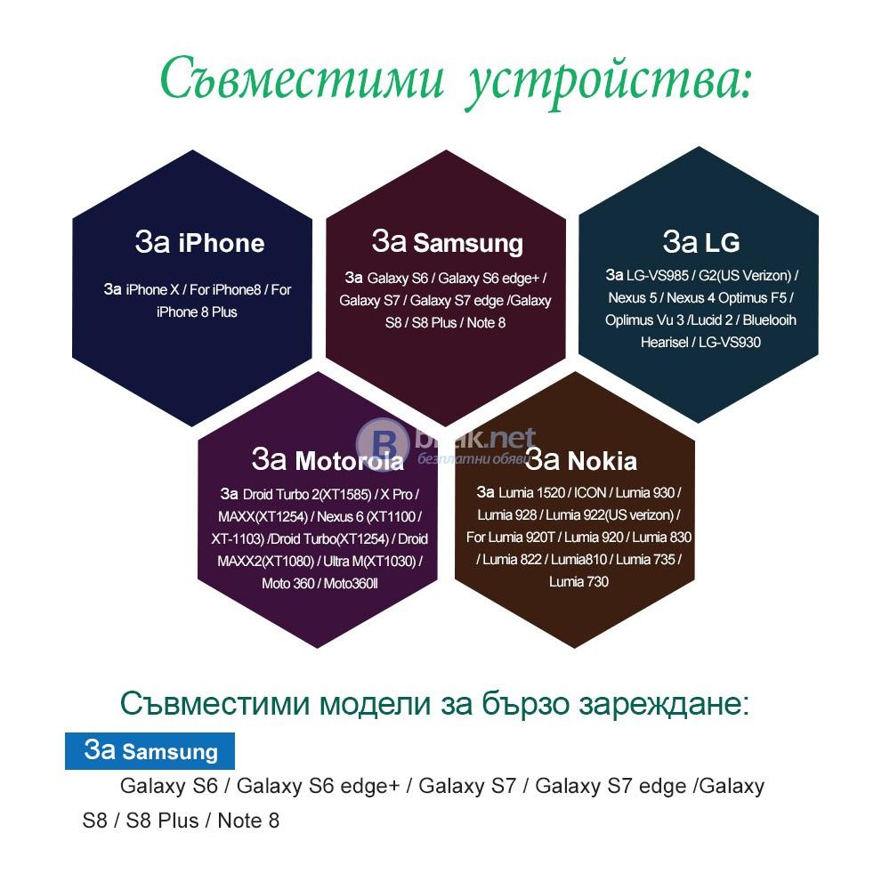 Qi безжично зарядно подложка за Samsung Galaxy S6 S6 Edge S7 S7 Edge Note 5 S8 S8