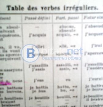 Нестор Марков. Българо-френски и френско-български джебен речник. Т.1. Лайпциг, Ото Холце, 1915.