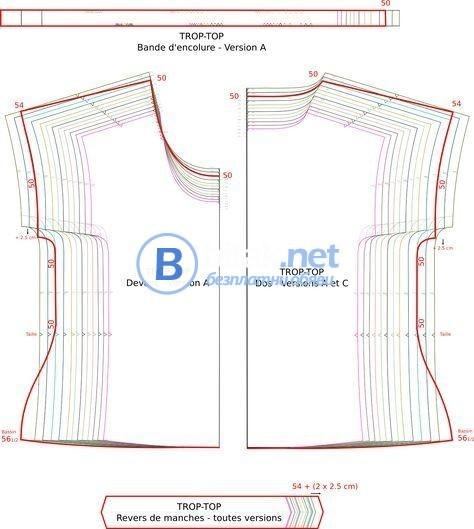 Курс по Градиране на кройки за облекло